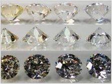 Как да разграничим диамант от fianit?