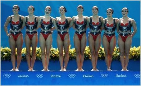 Бански костюми за синхронно плуване