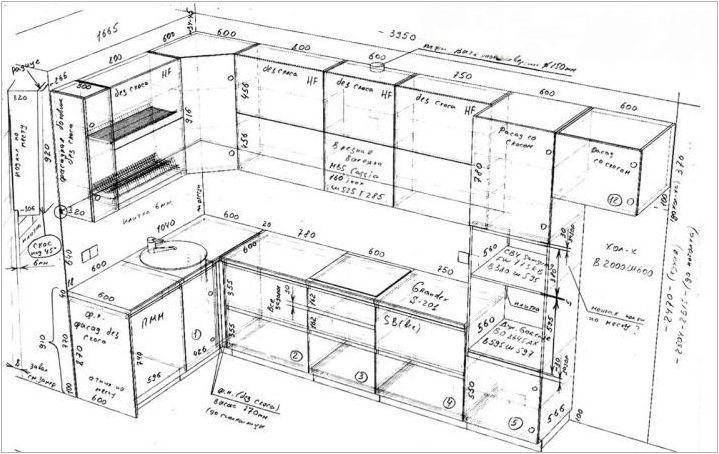 Дълбочина на кухненските дънни шкафове