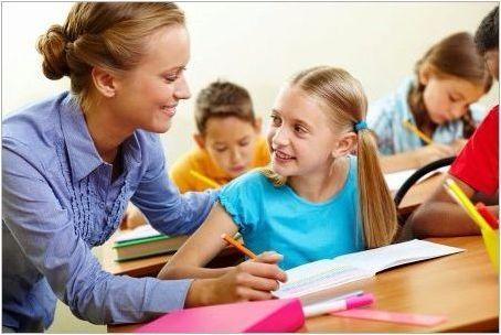 Текуща култура: Правила за етикет и морално образование