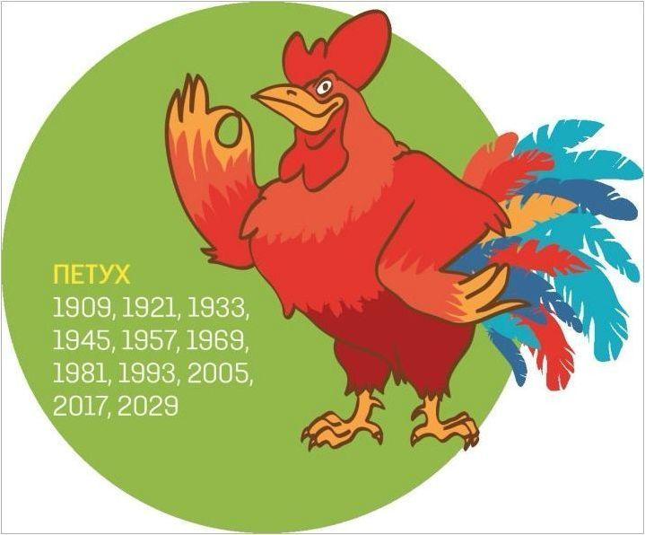 1945 - Година на животното и какво е характерно за него?