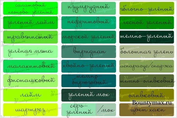 Маникюр в зелени тонове: разнообразие от нюанси и модерни идеи
