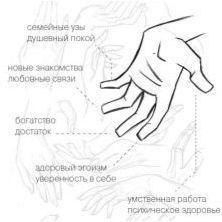 Тънкостите на създаване на маникюр на сешоар