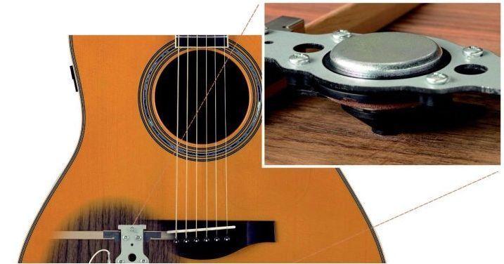 Всичко за транссастични китари