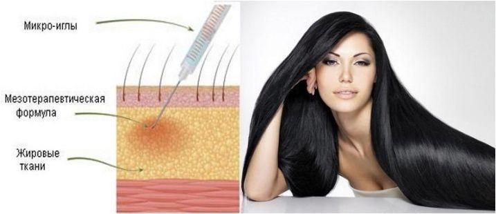 Средства за растеж на косата: видове и съвети за избор