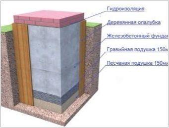 Пещи за Казан: видове, критерии за подбор и инсталационни функции