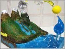 Как да направите модел на водния цикъл в природата от пластилин?