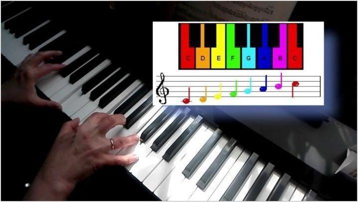 Гама за пиано