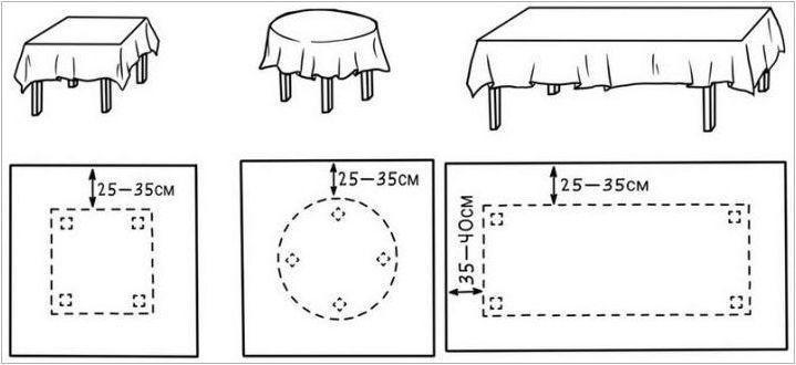 Празнични покривки за таблици