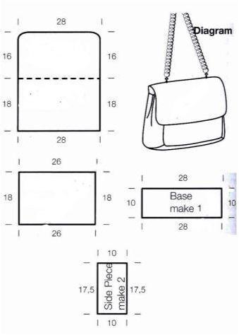 Всичко, което трябва да знаете за чанти за юта