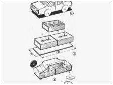 Занаяти от кутии за съвпадение