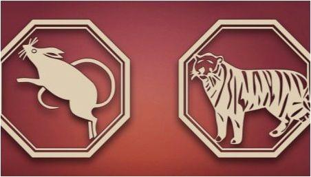 Съвместимост на плъхове и тигър